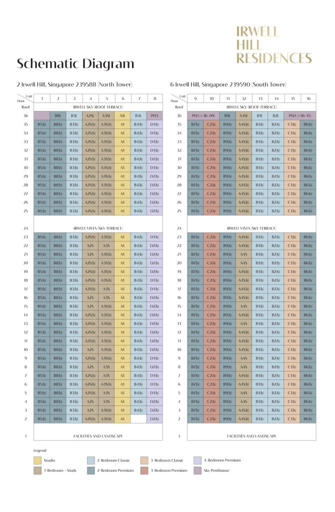 irwell-hill-residences-elevation-chart-singapore